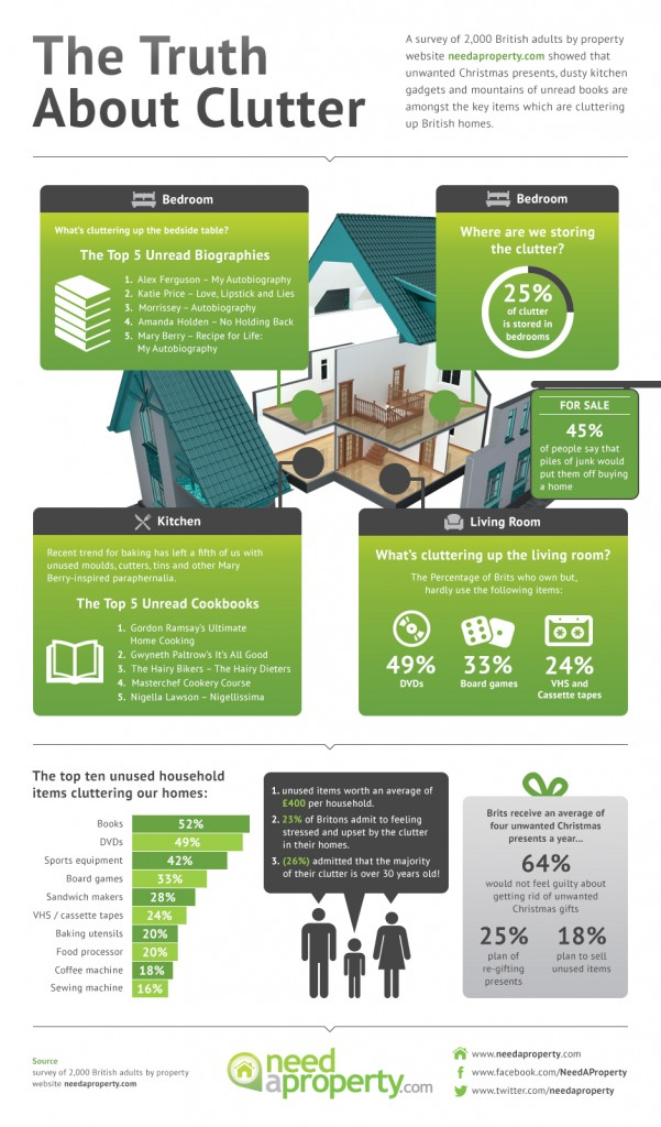 Need_a_property_infographic_2-601x1024